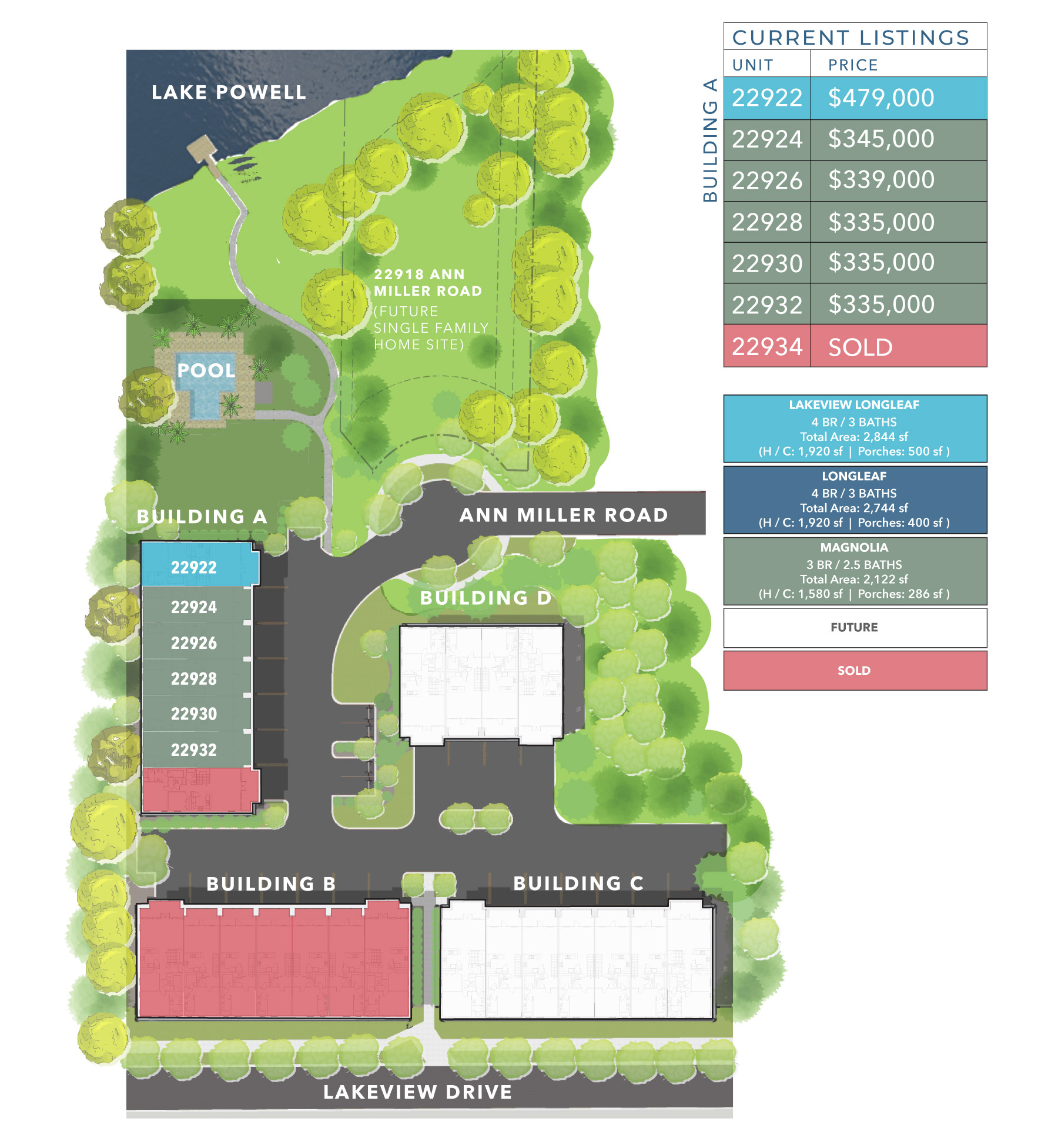 Miller's Landing Pricing and Available Residences